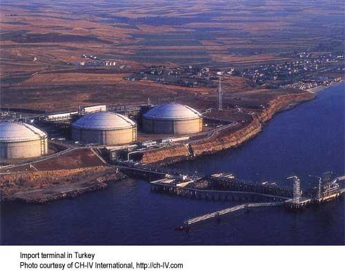 Import terminal in Turkey